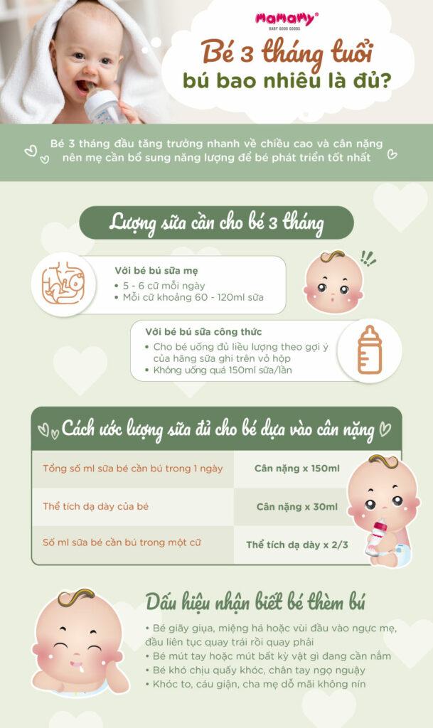 Lượng sữa cần cho bé 3 tháng