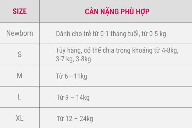 Tã quần cho bé 7kg dựa vào bảng