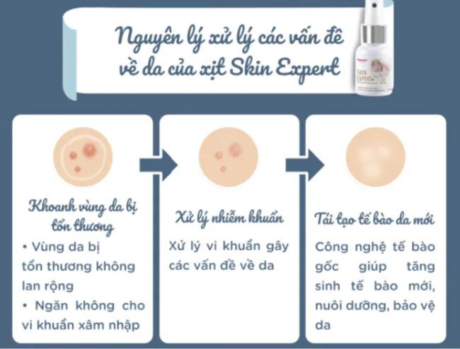 Nguyên lý xử lý hăm tã của xịt Skin expert